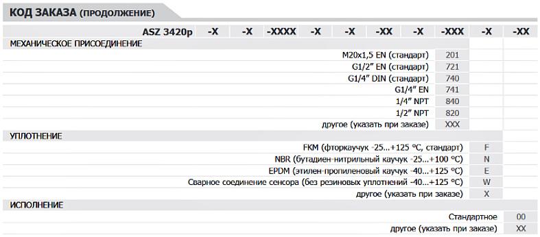 Форма заказа. Реле давления с pnp выходом ASZ-3420p,-3410p