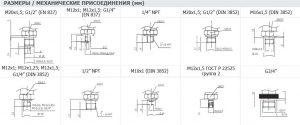 Механические соединения (резьбы штуцера) датчика APZ-1110