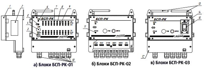 Схема. Блок сбора и передачи информации БСП-РК
