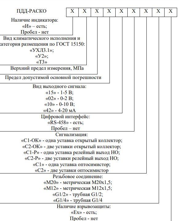 Форма заказа преобразователя давления ПДД-РАСКО