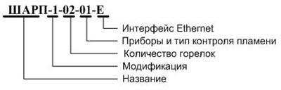 Форма заказа шкафов автоматического розжига ШАРП-1, ШАРП-2