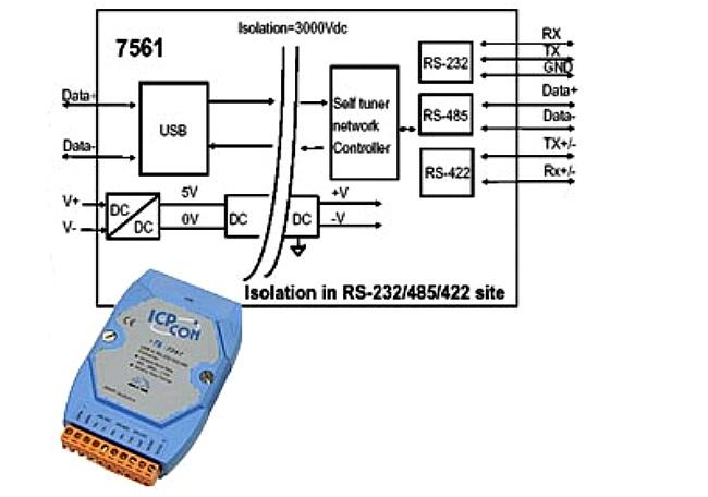 Схема1. I-7561 конвертер USB в RS232/RS422/RS485