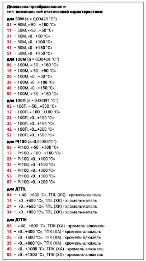 Маркировка типов датчиков. НПТ-1К.Ех, НПТ-2, НПТ-3.Ex нормирующие преобразователи