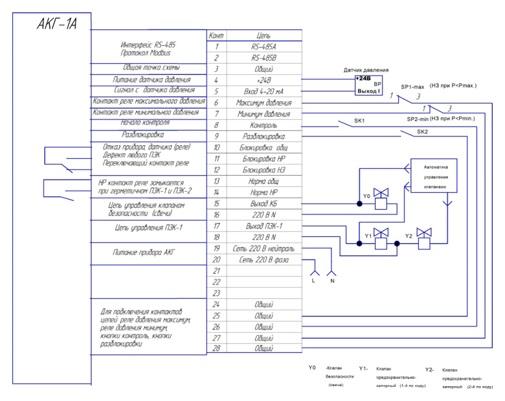 Схема внешних подключений автомата контроля герметичности АКГ-1А
