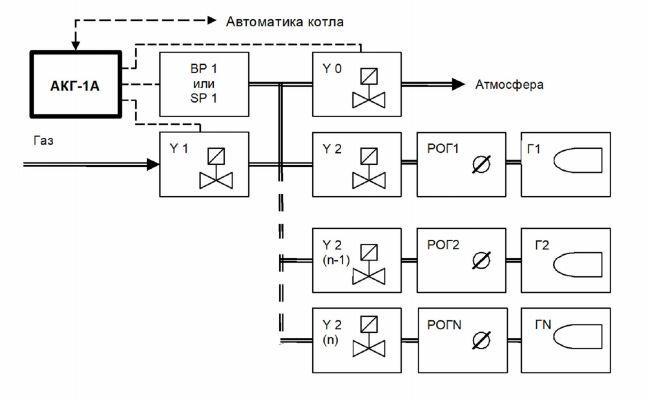 Функциональная схема автомата АКГ-1А