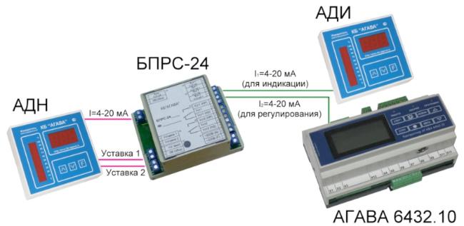 Схема2. БПРС – блок питания и разветвления сигналов 4-20мА на два