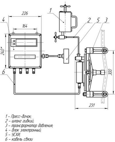 Габаритные размеры измерителя веса ГИВ-1Э