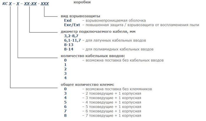 Форма заказа соединительной коробки КС4...КС8-Exd
