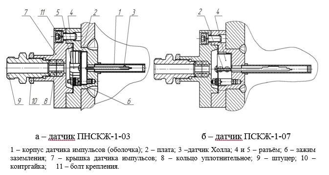 Датчики импульсов ПНСКЖ-1-03, ПСКЖ-1-07 для блока БИ-СКЖ