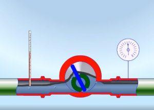 Принцип работы счетчика кольцевого РИНГ