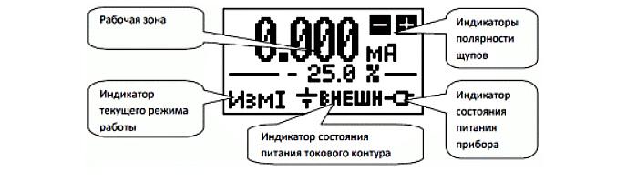 Общий вид экрана. Задатчик сигнала РЗУ-420
