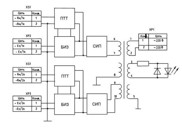 Структурная схема блоков питания МИДА-БПП-102(К)-Ех