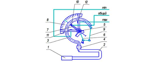Схема. Термометр газовый ТГП-100Эк