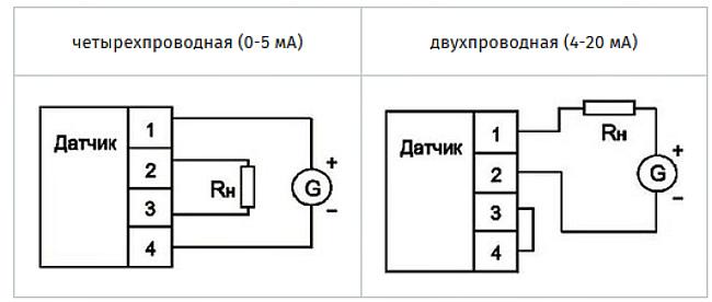 ТЖИУ.406Д