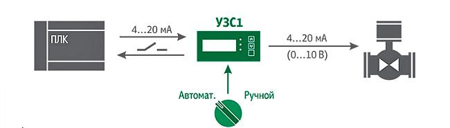 Схема. Задатчик сигнала УЗС1-Щ/Н/Д