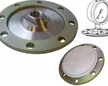 РМ-5320 Разделитель мембранный