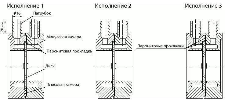 Чертежи диафрагмы ДКС-10/0,6-А/Б, исполнения 1,2,3
