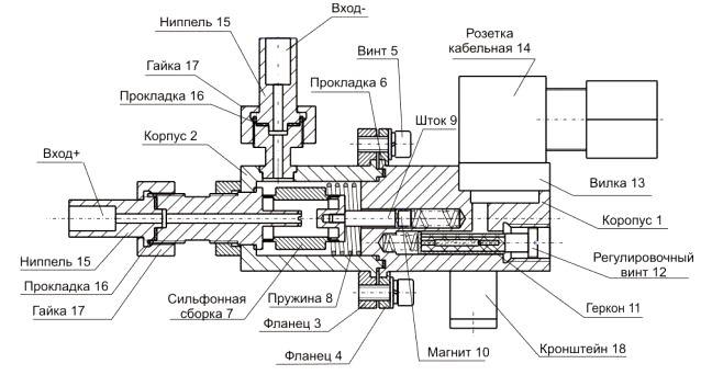 Конструкция сигнализаторов перепада давления СВ-ДД-Ех