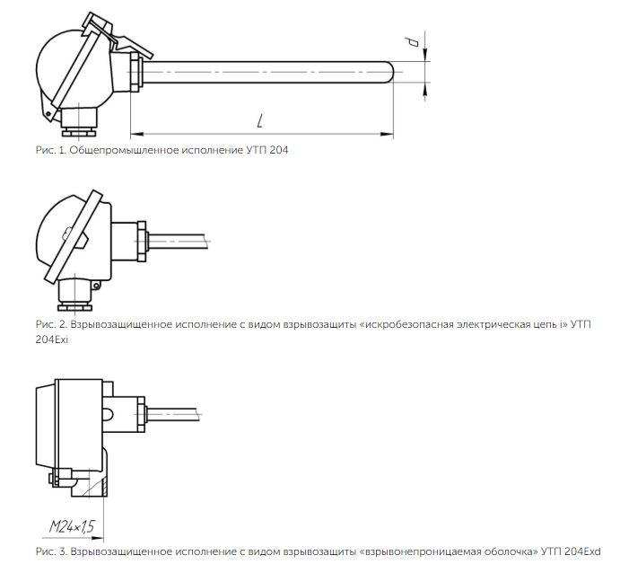 Рисунки 1,2,3 термопреобразователя УТП-204(Ex)