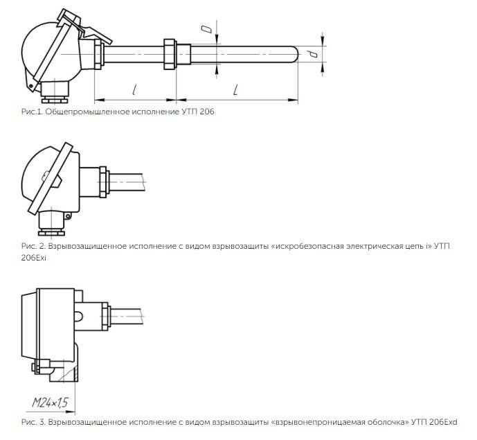 Рисунки 1,2,3 термопреобразователя УТП-206(Ех)