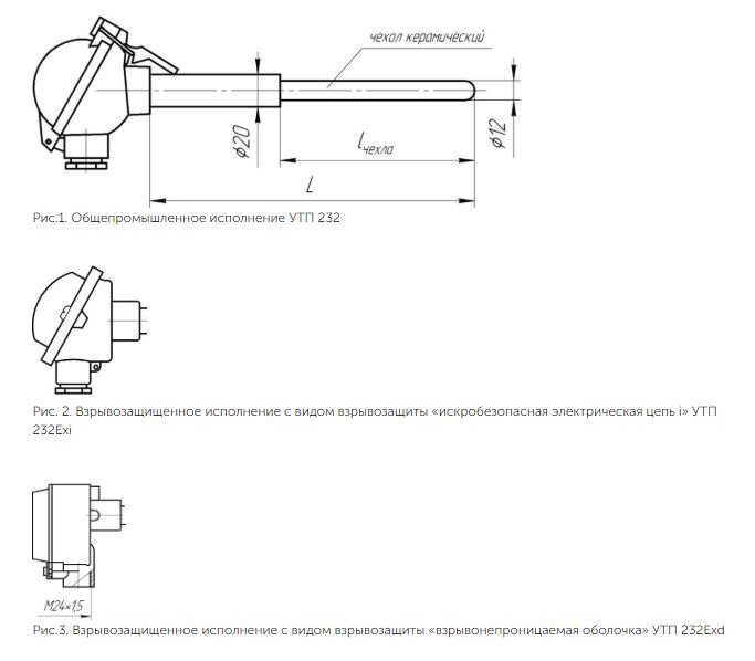 Рисунки 1,2,3 термопреобразователя УТП-232(Ех)