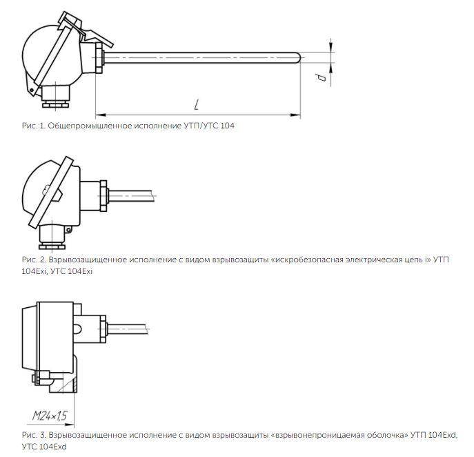 Рисунки термопреобразователя УТП/УТС-104