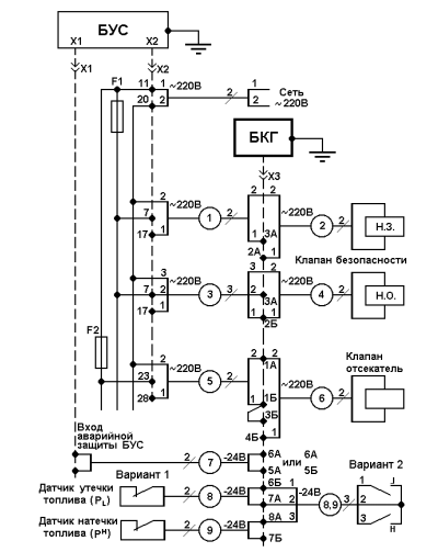 Схема подключений БКГ