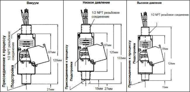 Габариты. Реле давления РД-3М-Exd
