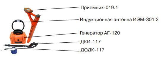 Комплект кабелетрассоискателя Атлет-АГ-319СКИН