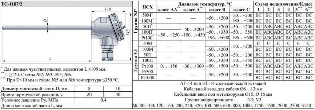 ТС-1187/2