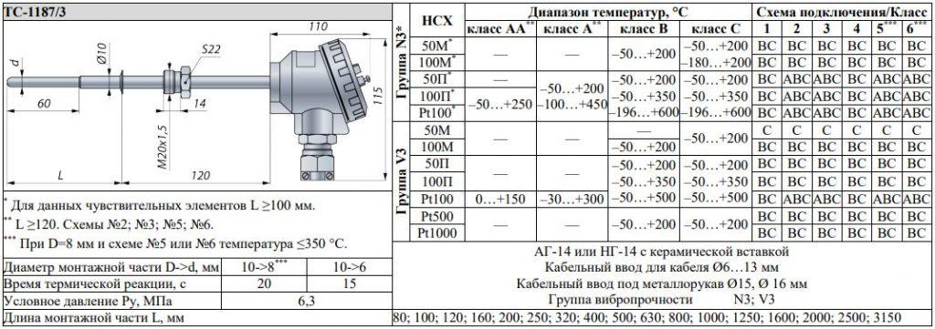 ТС-1187/3