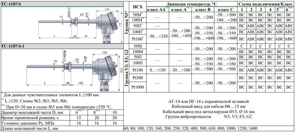 ТС-1187/4
