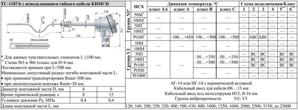 ТС-1187/6