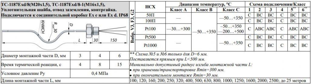 ТС-1187Exd/8