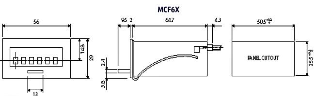 Габариты. Счетчик импульсов MCF-6X