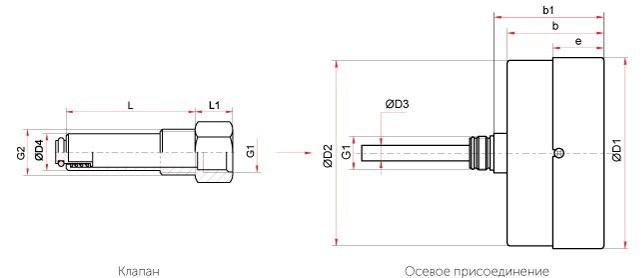 Термоманометр ТМТБ-31Т,-41Т осевой купить в наличии и по низкими ценам