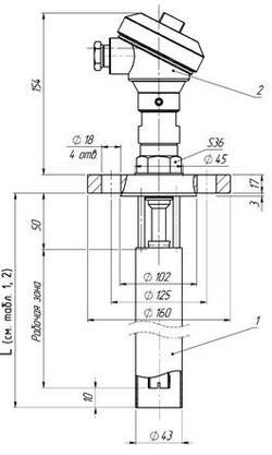 Габаритные размеры ПП РИС-101СКБ-082/082И