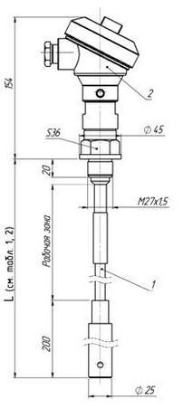 Габаритные размеры ПП РИС-101СКБ-094/094И