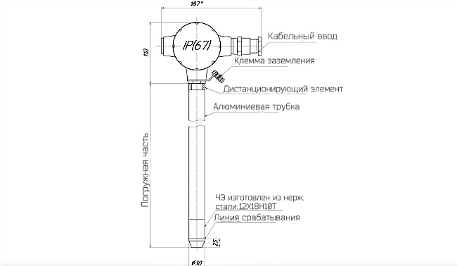 Габариты. СЖУ-1(УСУ-1)-УНЖ с кольцевым чувствительным элементом