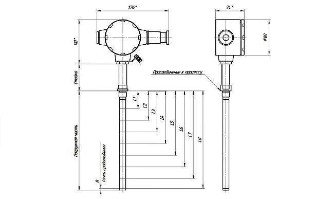 Габариты. СЖУ-1 (УСУ-1) сигнализатор с кольцевым ЧЭ