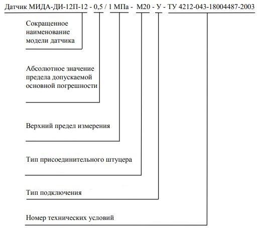 Схема обозначения датчиков избыточного давления МИДА-ДИ-12П