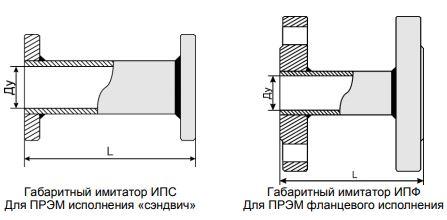 Габаритные имитаторы ИПС, ИПФ для теплосчетиков ПРЭМ-С, ПРЭМ-Ф