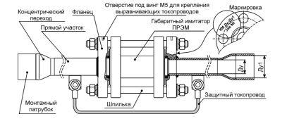 Состав монтажного комплекта КМ для расходомеров ПРЭМ