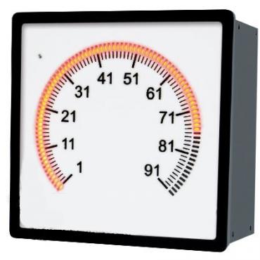 Ф1761.2-АД амперметры и вольтметры
