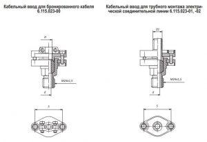 Модификации кабельного ввода для термопар ТХА/ТХК-0595,-01,-02