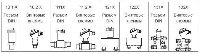 Конструктивные исполнения датчиков ДДМ-1000