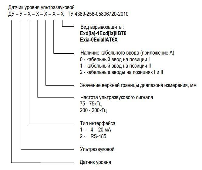 Форма заказа датчика уровня ДУ-У