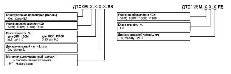 Форма заказа датчиков температуры ДТСхх5М-RS (датчиков температуры)