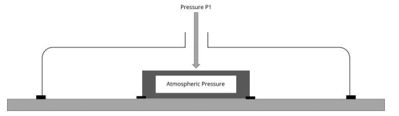 Принцип измерения давления датчиками избыточного герметичного давления