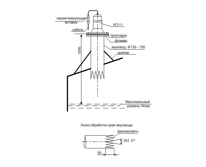 уровнемер ЭХО-АС-01 схема
